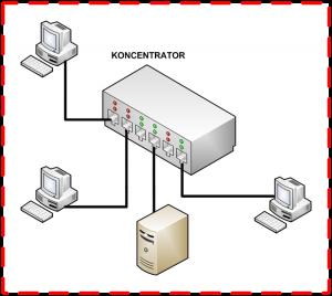 domena_kolizyjna_koncentrator