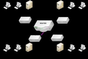 segmentacja sieci router