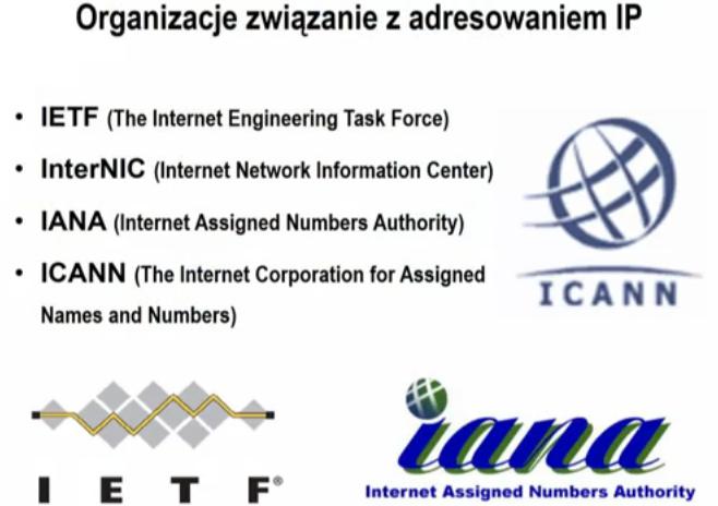 organizacje związane z adresowanie ip