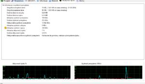 Hard Disk Sentinel szybkość przesyłania danych
