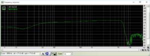 wykres z wynikami testu karty dźwiękowej